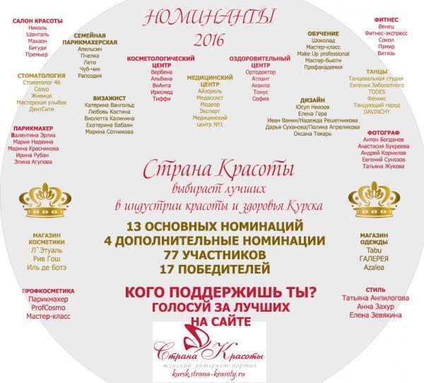 номинанты2016